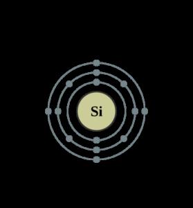 Configurazione elettronica del silicio - illustrazione via qui.