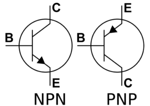 Simboli circuitali dei transitor NPN e PNP. B sta per base, C per collettore ed E per emettitore